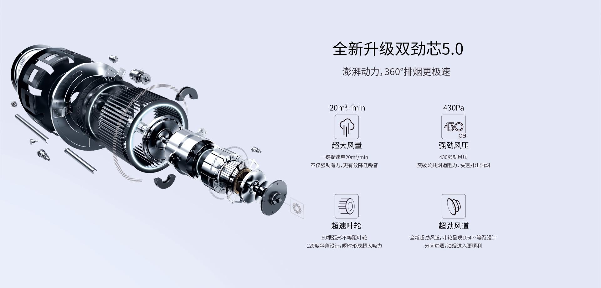 老板大吸力油烟机CXW 200 8229 商品详情 购买优惠预约 老板电器官方网站