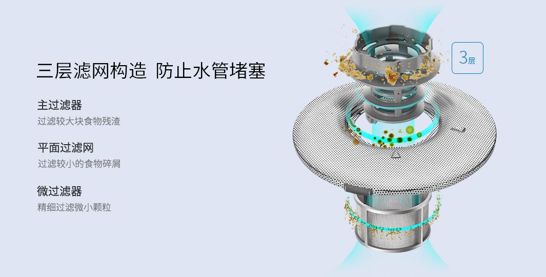三层滤网防堵塞