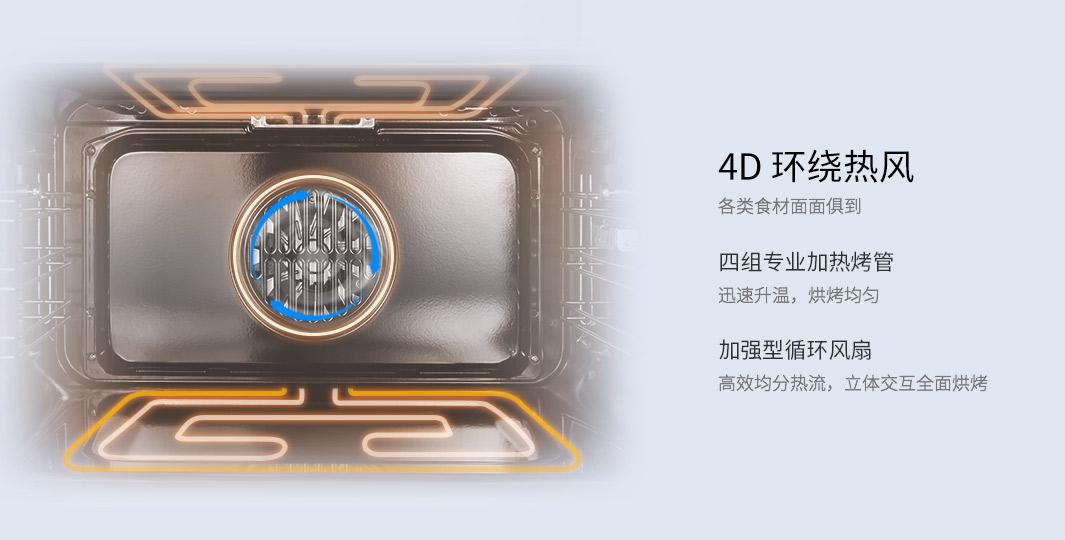 4D环绕热风