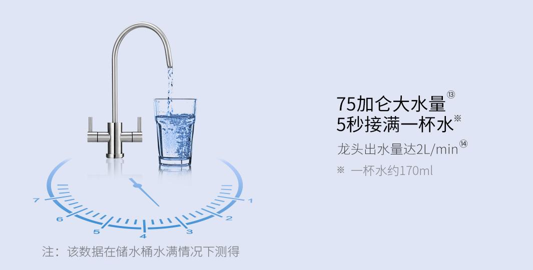 75加仑大水量