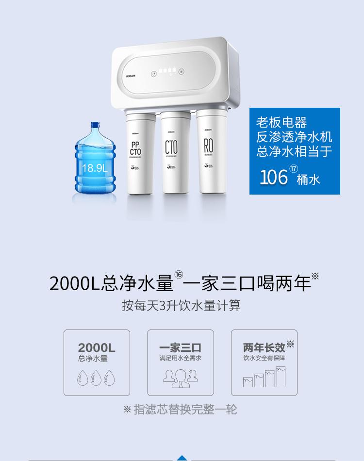 2000L总净水量