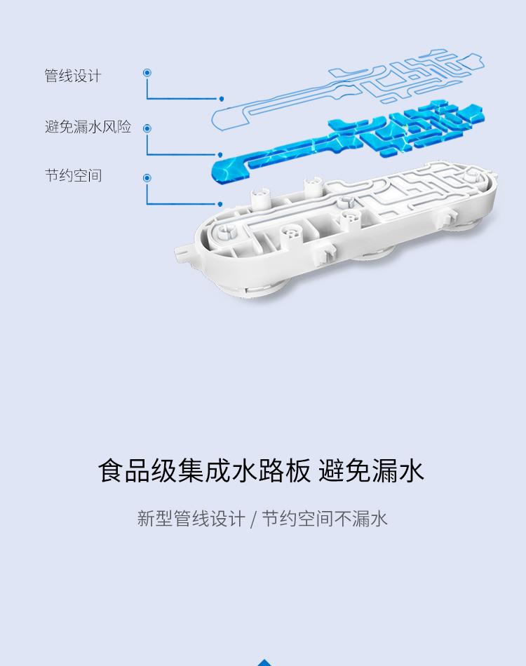 新型管线设计