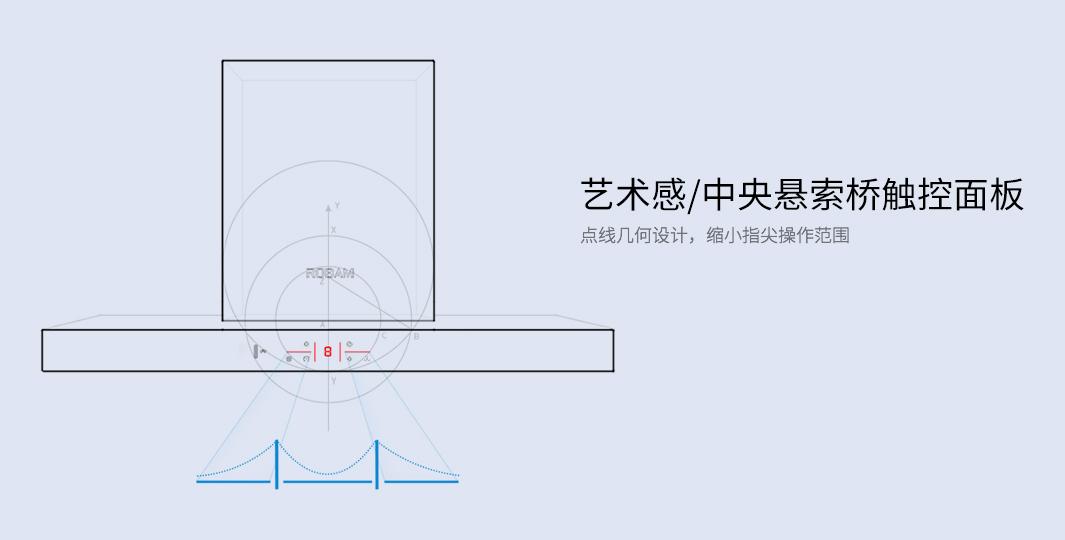 艺术感触控面板