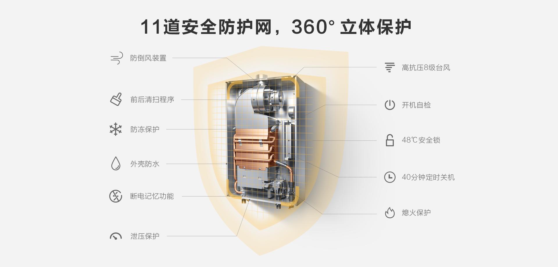 热水器HT600-PC版-190808_02.jpg