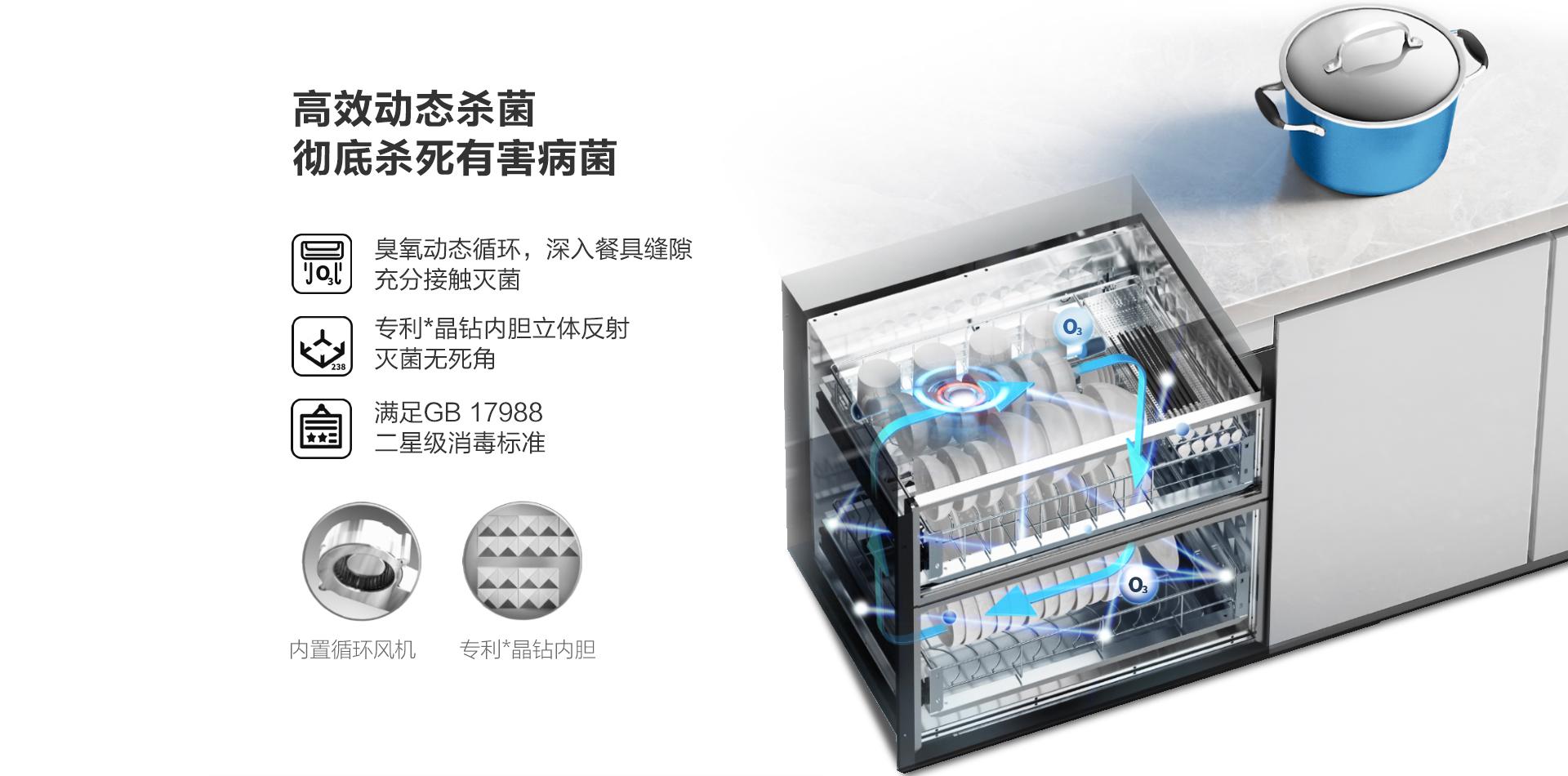 XB831消毒柜-上新-PC端-190918_02.jpg