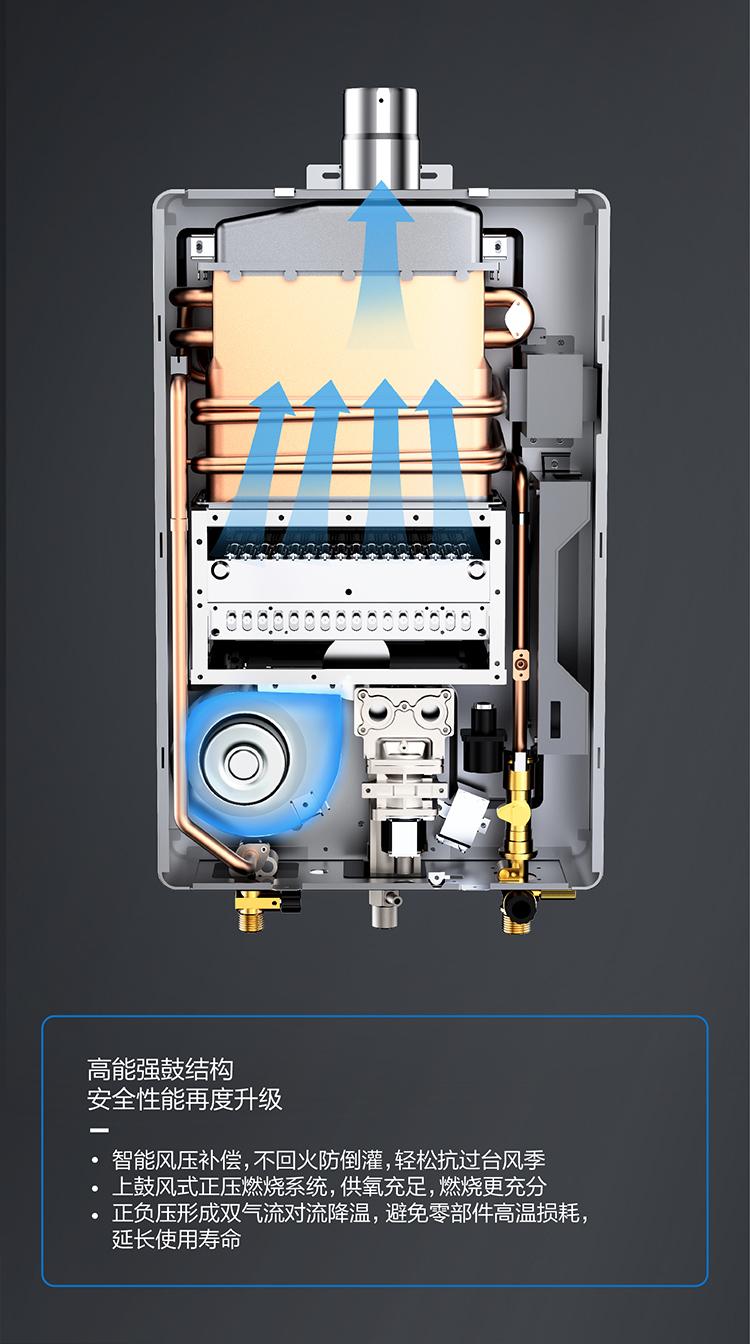老板燃气热水器0525-layout-2-02_06.jpg