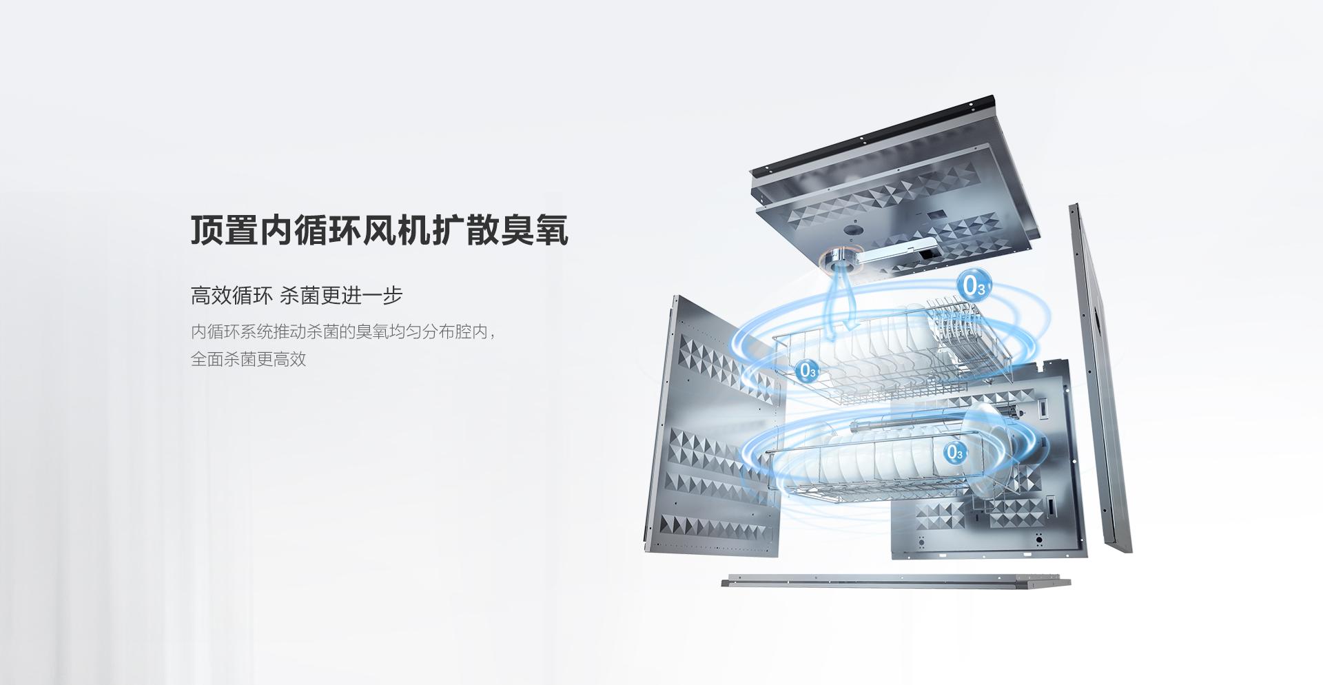 XB603消毒柜-官网上新-PC端_04.png
