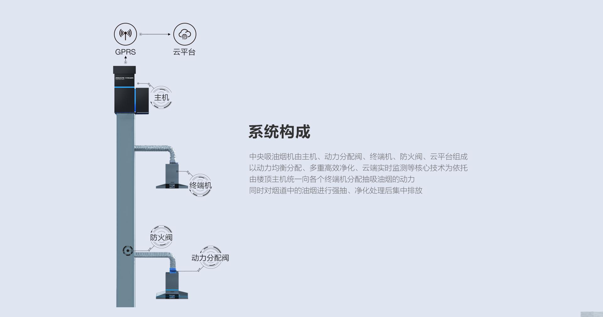 CCS-SLX-100A-详情页-PC端-201225_03.png