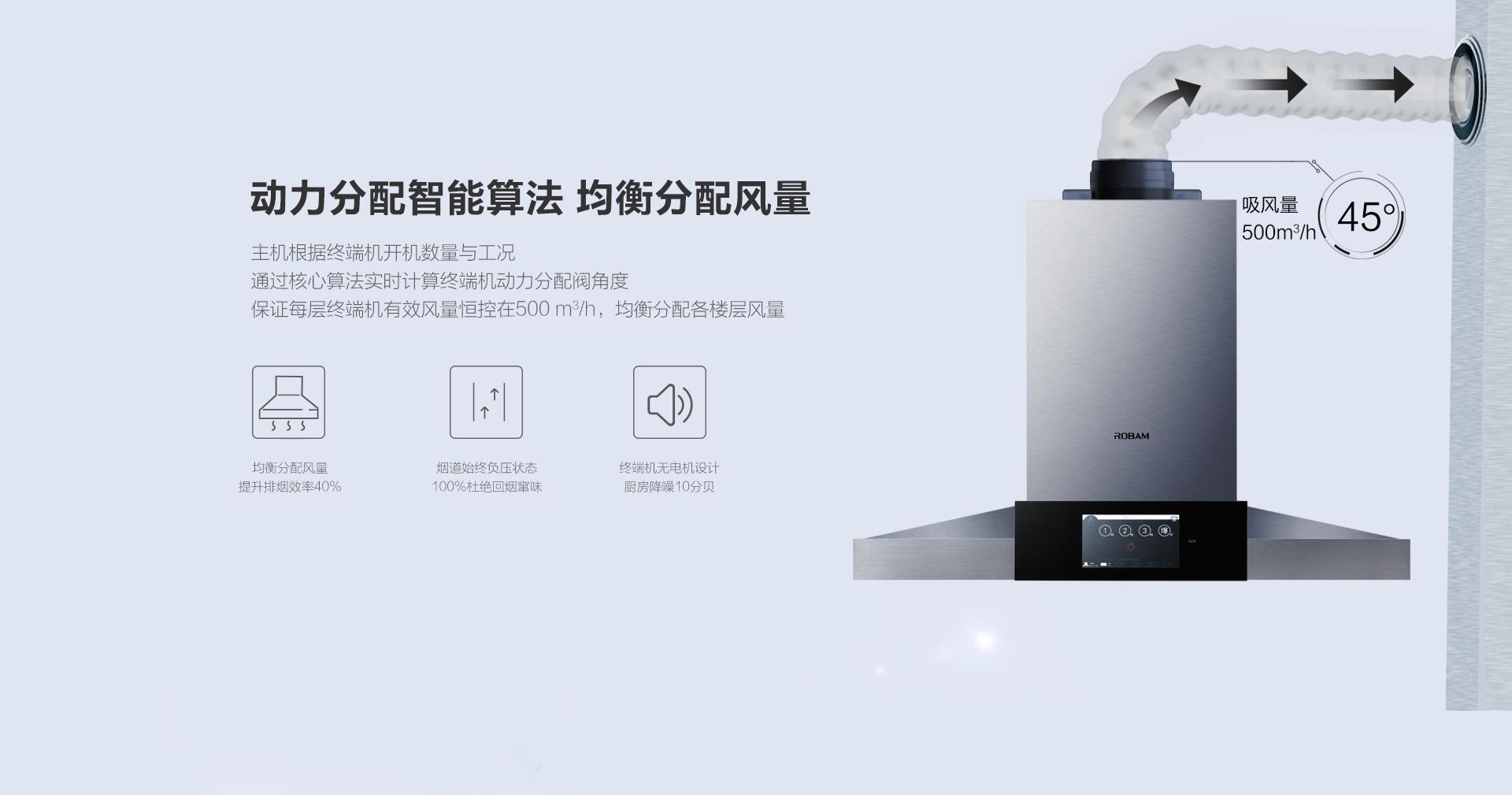 CCS-SLX-100A-详情页-PC端-201225_04.png