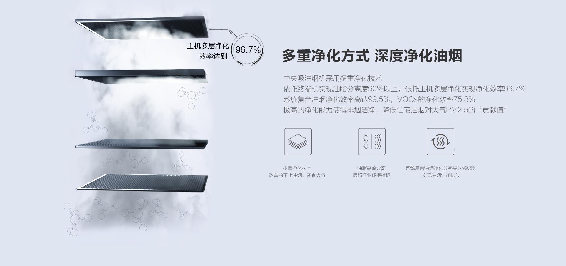 CCS-SLX-100A-详情页-PC端-201225_05.png