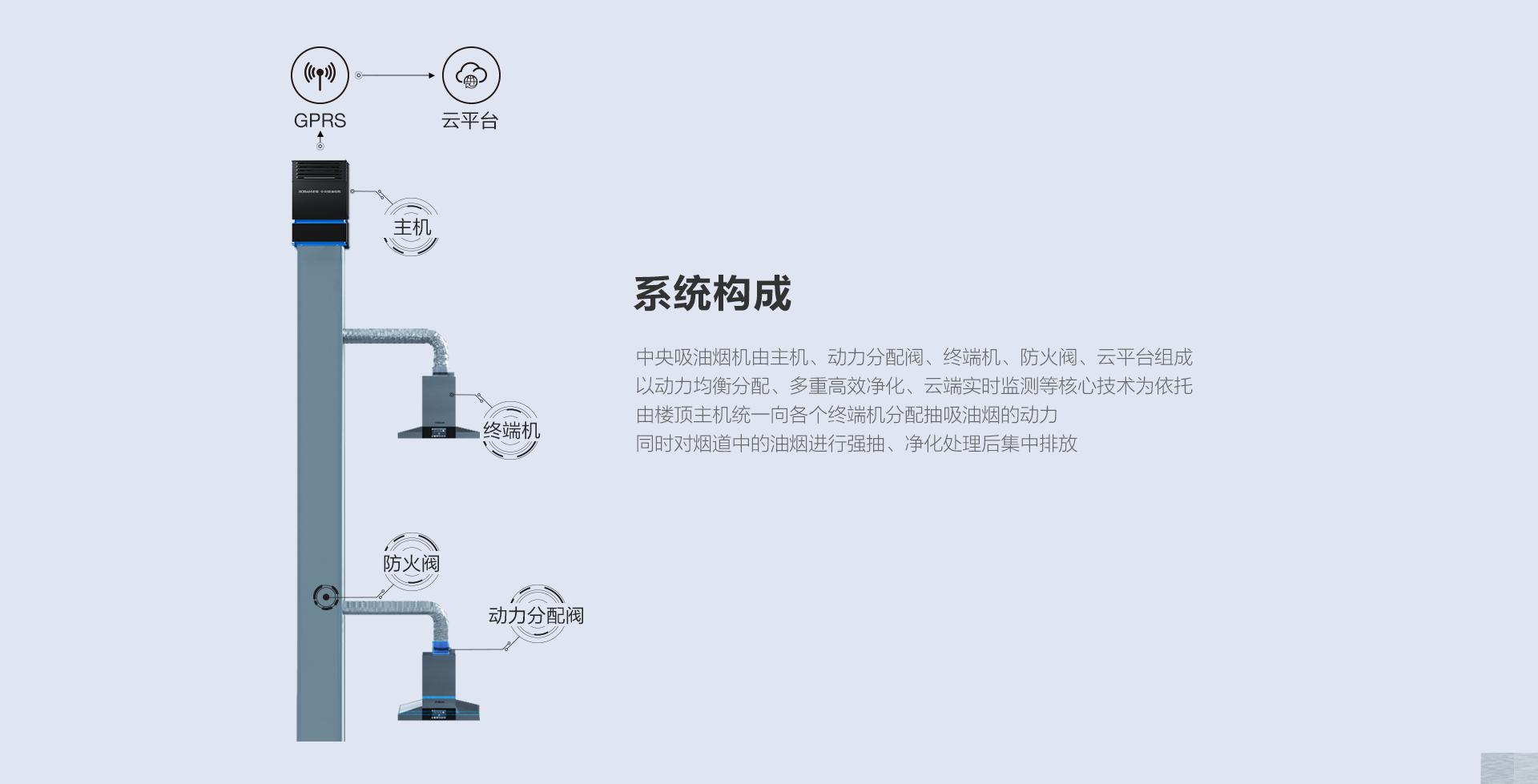 CCS-SLX-45A-详情页-PC端-201225_03.png